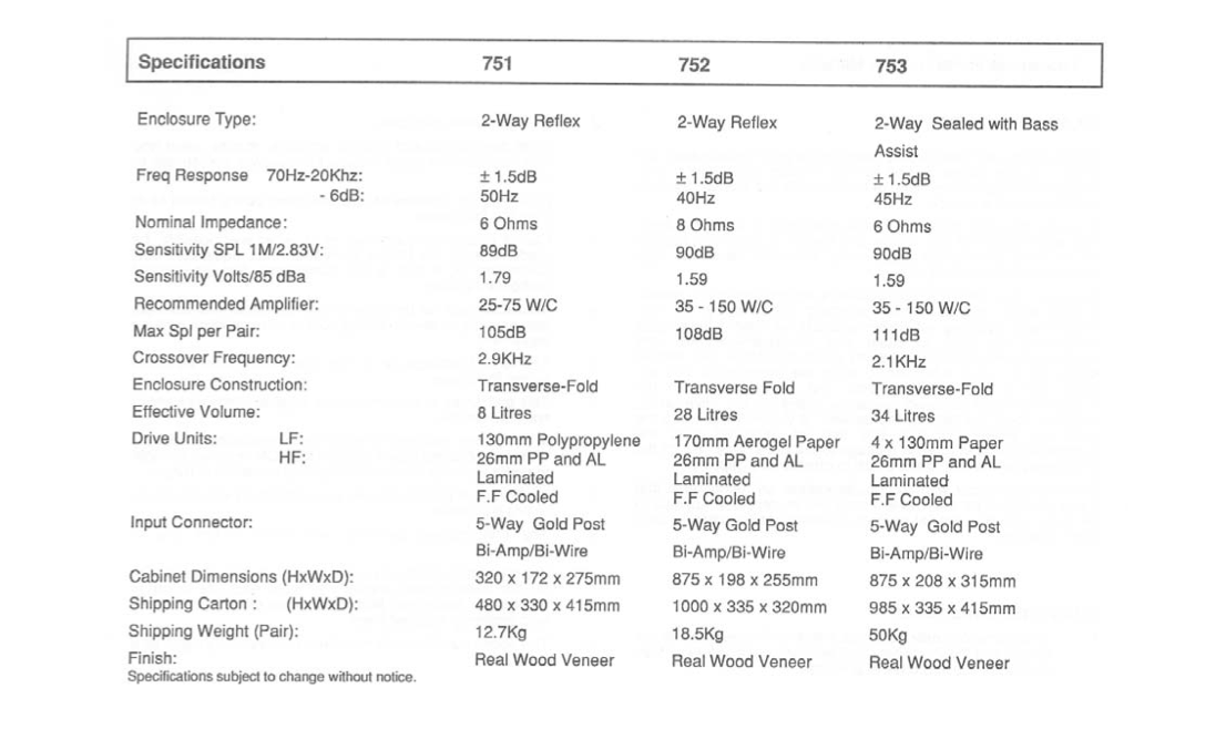 DUDA impedancia de cajas  ( 6Ω ≠ 11Ω ) Dd0z7s