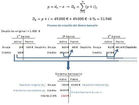 Circulación de mercancías. Valor objetivo de la mercancía y función subjetiva de utilidad marginal E00odi