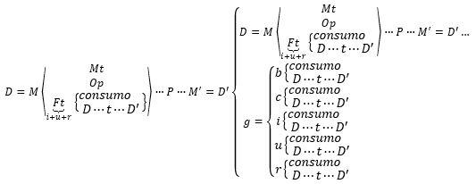 Distribución capitalista de mercancías, consumo y ánimo de lucro F3uu1g