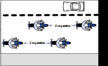Como andar de moto em GRUPO. K0lye8