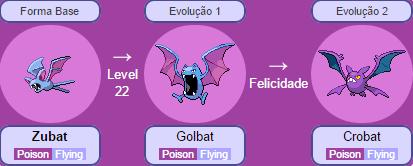 Novos Métodos Evolutivos Qyg5g7