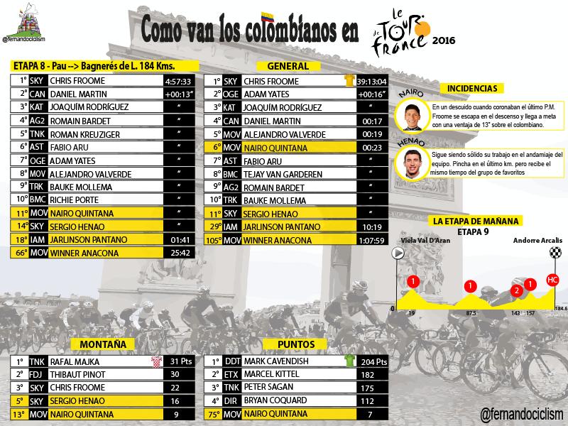 Tour de Francia 2016  - Página 4 X1mw4y