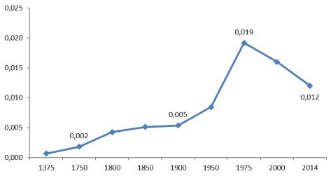 Distribución capitalista de mercancías, consumo y ánimo de lucro 14b3zat