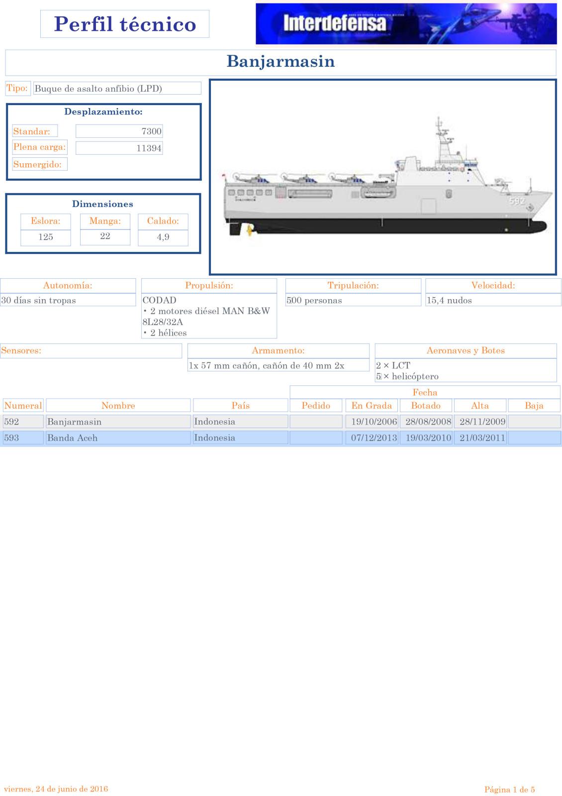 Astillero Río Santiago y Daewoo proponen construir un buque multipropósito para la Armada - Página 2 1e7xaf