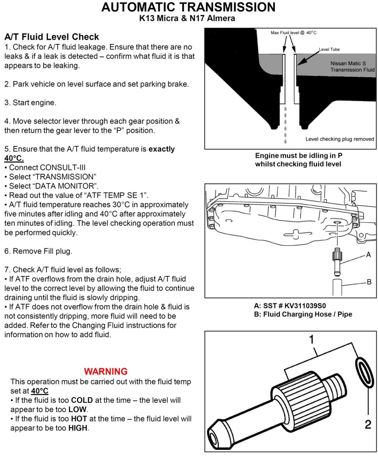 Verificação do nível do fluído da transmissão automática 1zbq54p