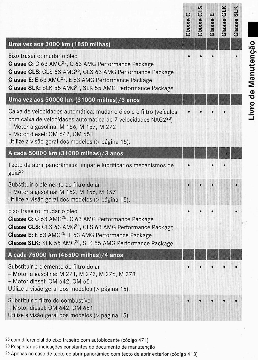(W204): Custo de manutenção C180 - Página 3 21ozktg