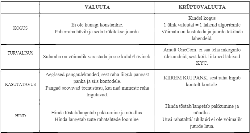 Krüptoraha OneCoin (www.onelife.eu) 243fa0z