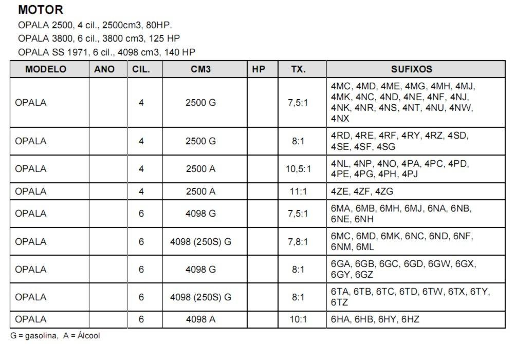Tabela do nº do motor - Página 7 2edqvyh