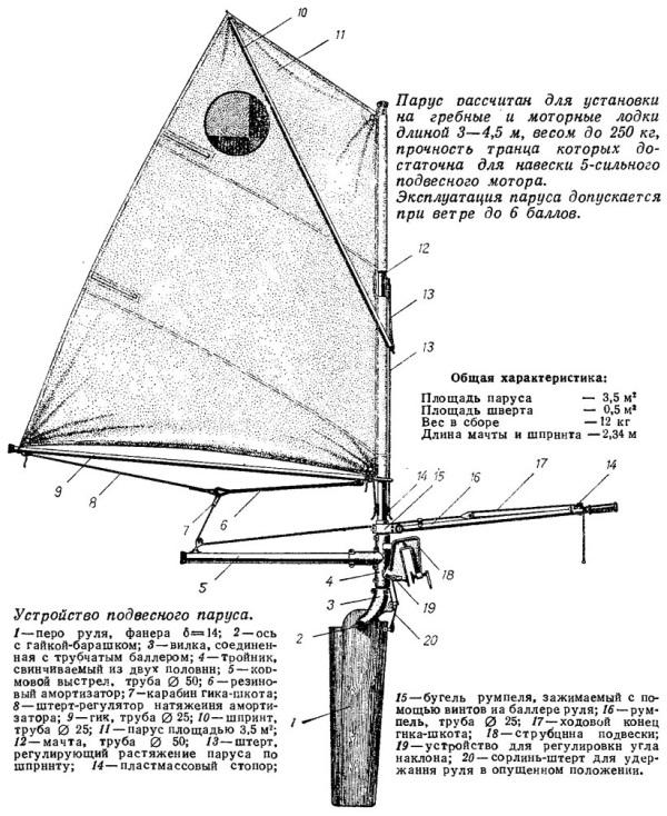 Самодельный подвесной парус  2ijp6oz