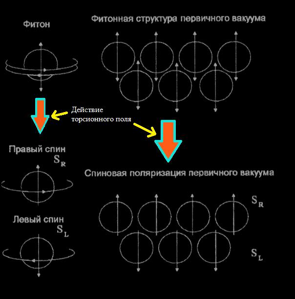 Сигурд. Теория и Практика 2mqn3mf