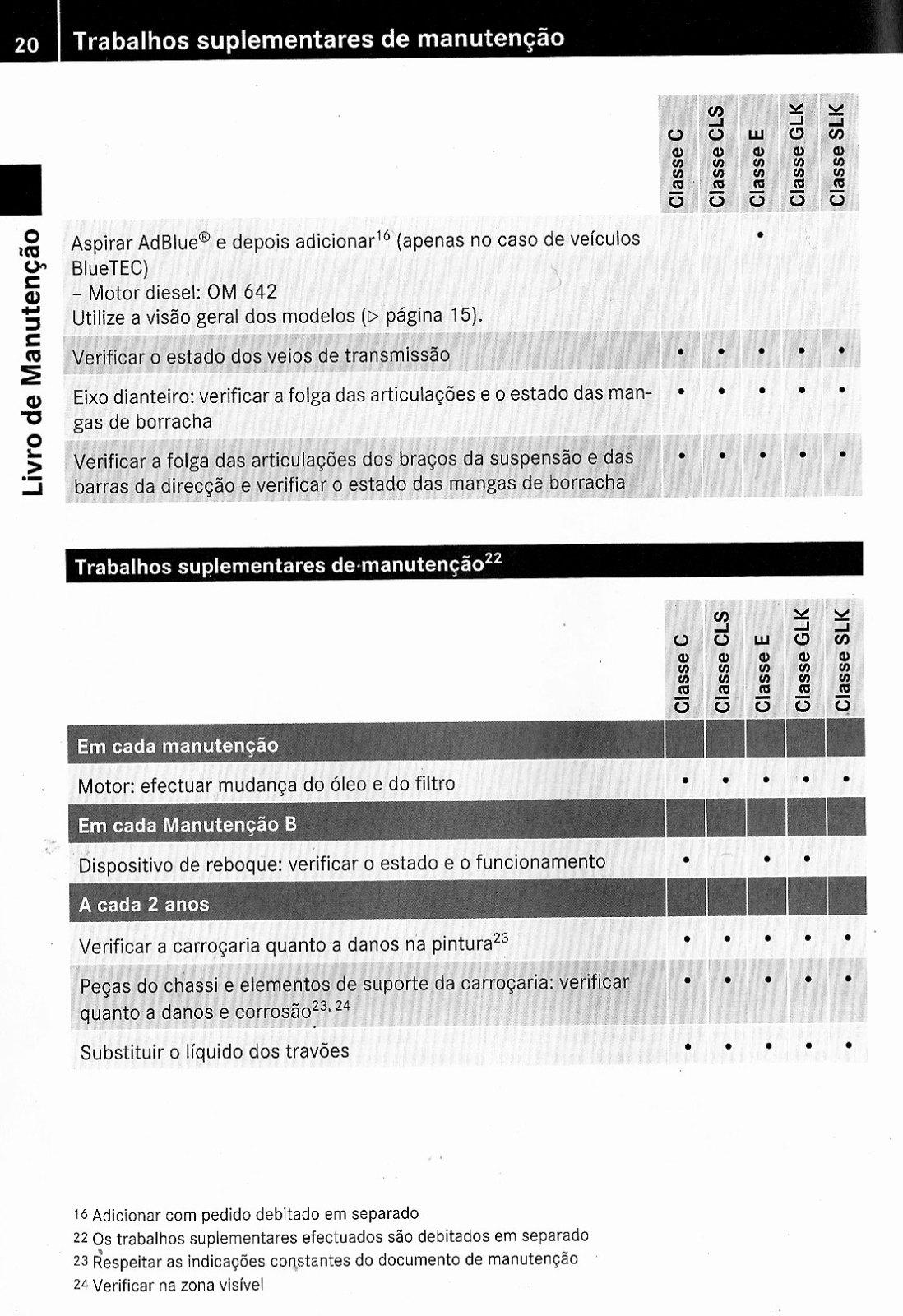 (W204): Custo de manutenção C180 - Página 3 2qsbcjo