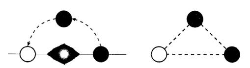 Cosmología Africana de los Bantu-Kongos 2rq0cgx