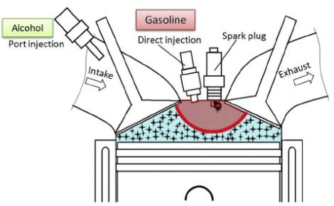 Esquema PowerJet de AA50 (Água + Álcool 50%) 2ur0d8l