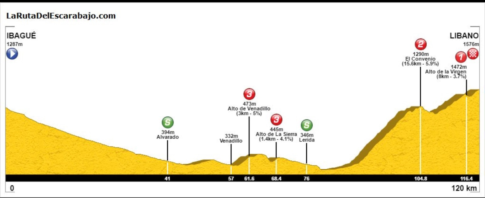 Polla Local Vuelta Tolima 2v3nggz