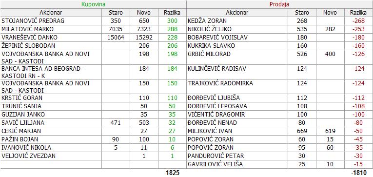 Lasta a.d. Beograd - LSTA - Page 4 2w2llzk