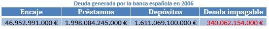 ¿Cómo extraen los bancos plusvalía? 2wftfu9