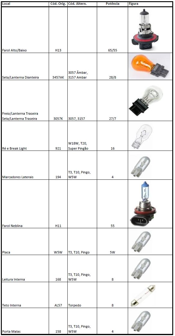 Modelos de lâmpadas - Página 5 33yia74