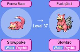 Novos Métodos Evolutivos 6dwtqf