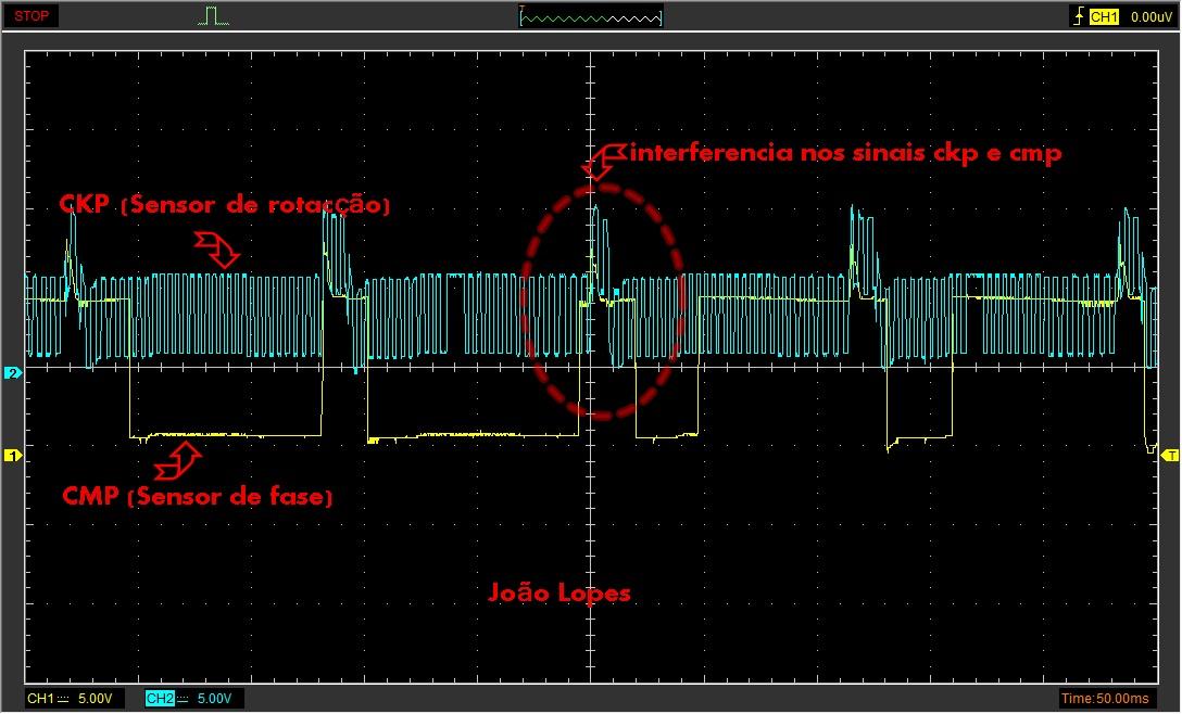 diagnostico avançado com osciloscopio. 70ucs1