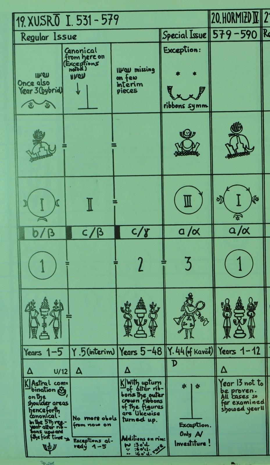 Diferencias entre monedas sasanidas - Página 2 9a0heo
