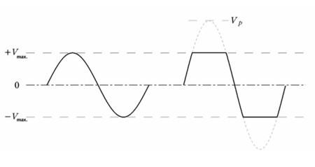 Duda potencia amplificador Ay4ya1