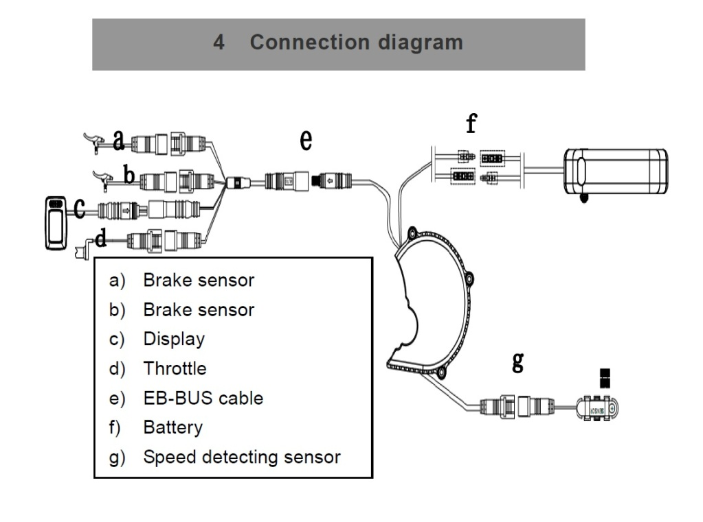 Electrificar mtb J5gp6p