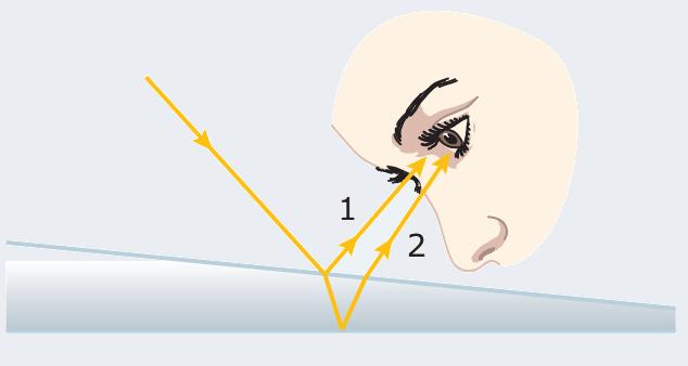 Fenômenos ondulatórios J5i7o8