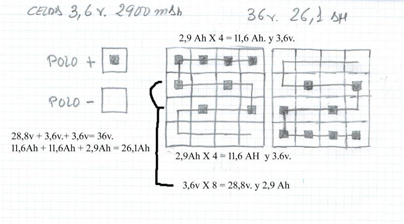 Conexión en serie o en paralelo de las baterías? Nbepv7