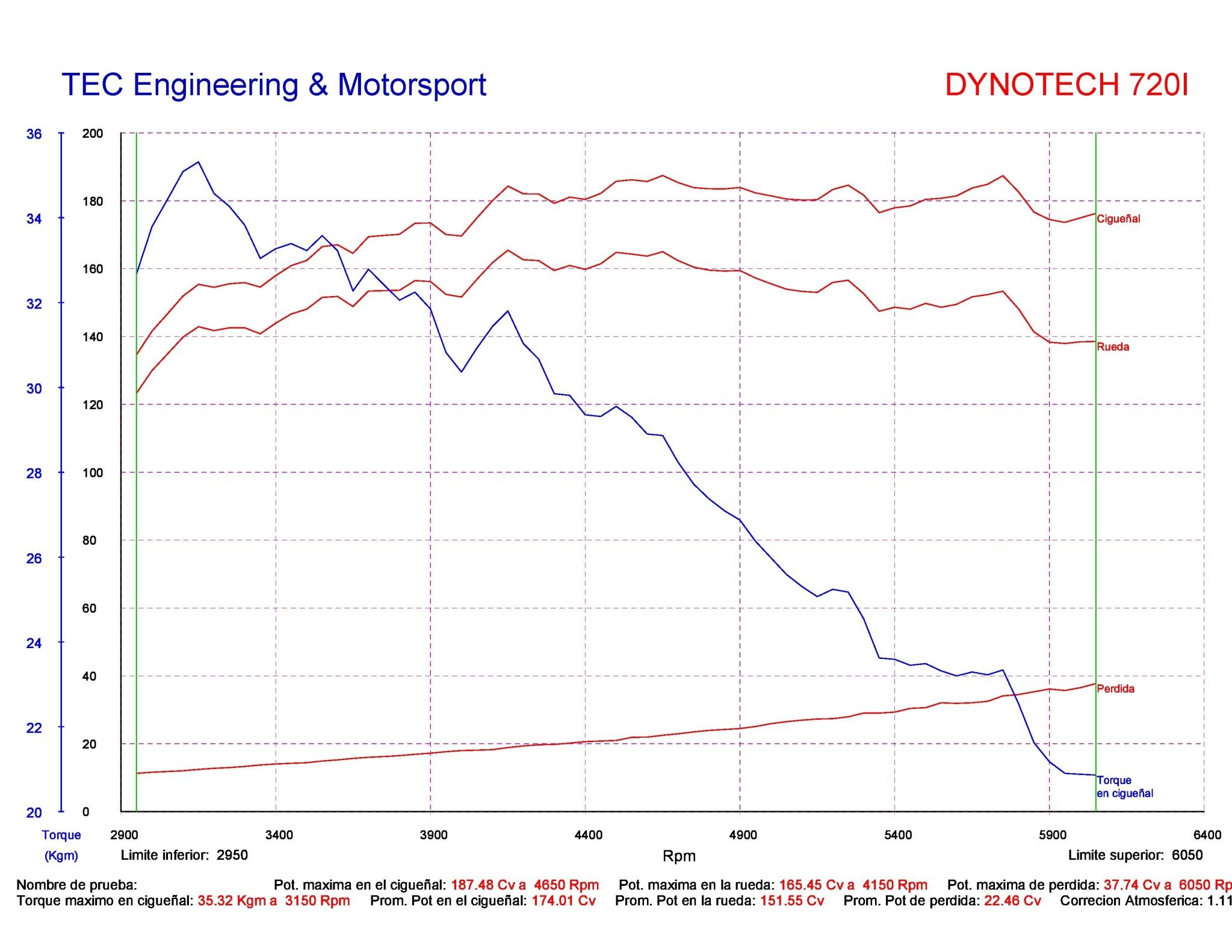 (W204): Aumento/ganho/elevação de potência - remapeamento - chip - Página 8 Otg492