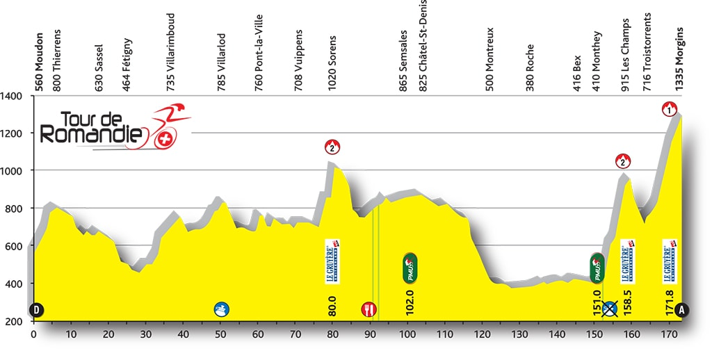 TOUR DE ROMANDIE (26 ABRIL - 01 MAYO) Sf8fmg