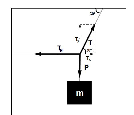 Determinar tração W1snqo