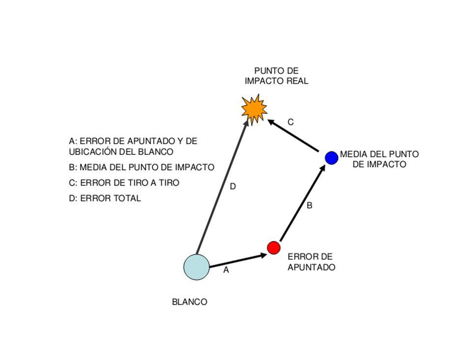 Munición Guiada Argentina de Precisión MUGAP Fabricaciones Militares - Página 4 Wuqg51