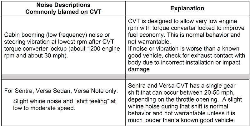 Trepidação CVT B17 - baixa rotação - Página 4 14oc7df