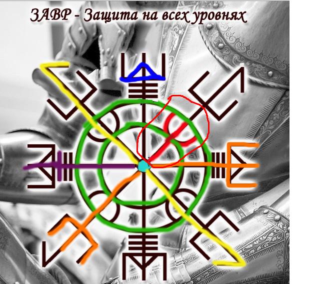 """Агисхьяльм """" ЗАВР - Защита на всех уровнях """" от Серый Ангел 14tmyz6"""