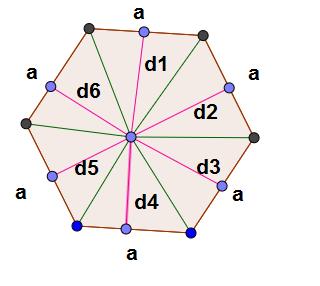Teorema de Viviani 157j7s8