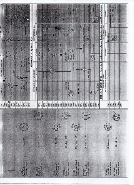 Sabre de Cavalerie de Ligne modèle 1822 161evlg