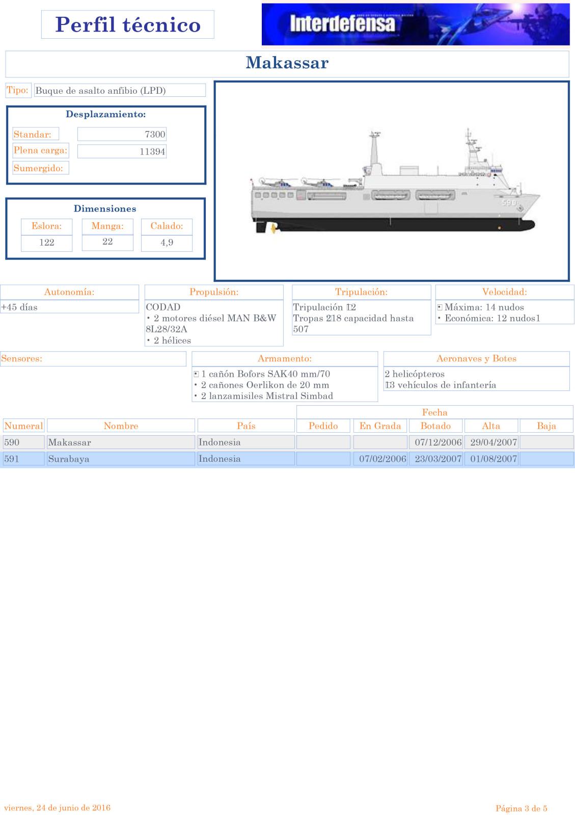 Astillero Río Santiago y Daewoo proponen construir un buque multipropósito para la Armada - Página 2 17z8ly