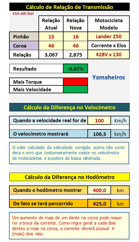 Relação - Calculando mudanças na relação secundária e prevendo resultados 1zm1cfk
