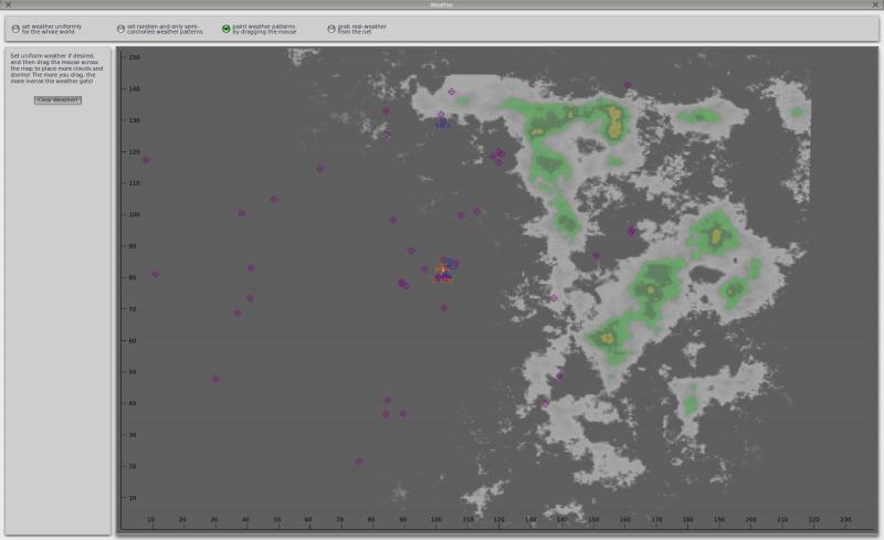 Uma nova experiência Meteorológica 23ksvus
