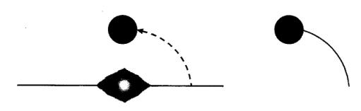 Cosmología Africana de los Bantu-Kongos 24dga2q