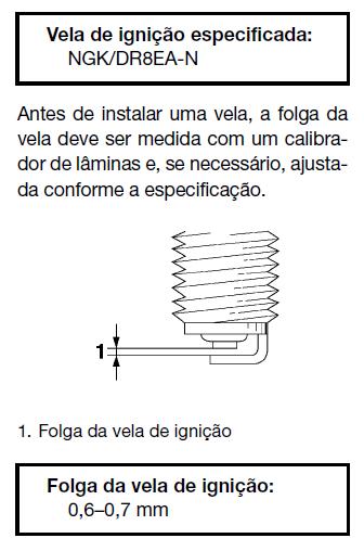 Velas de ignição – Ajuste e manutenção básica – Parte 1 25h27bk