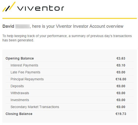 [Risco - Testar] Empréstimos P2P com a Viventor 293xc45