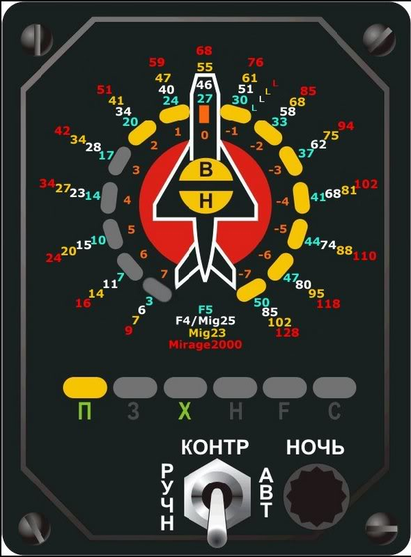 Para entender las distancias en el SPO-15 Beryoska ruso 29xgcps
