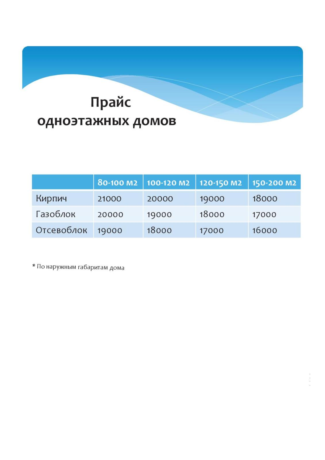 """Строительная компания """"Стандарт"""" 2btyde"""
