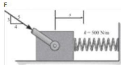 Uma mola de rigidez k = 500 N/m montada contra um bloco de 10 kg 2ezsavo