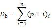 Circulación de mercancías. Valor objetivo de la mercancía y función subjetiva de utilidad marginal 2jaf7dv