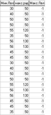 35, 45 и 56( золотые) осадки 2na7ndf