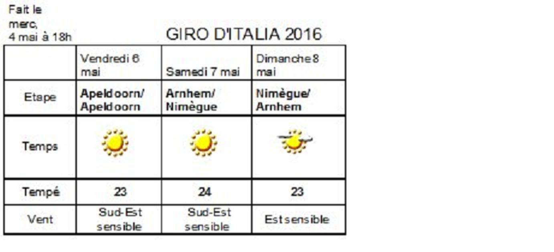 GIRO DE ITALIA 2016 - Página 2 2nqwarm