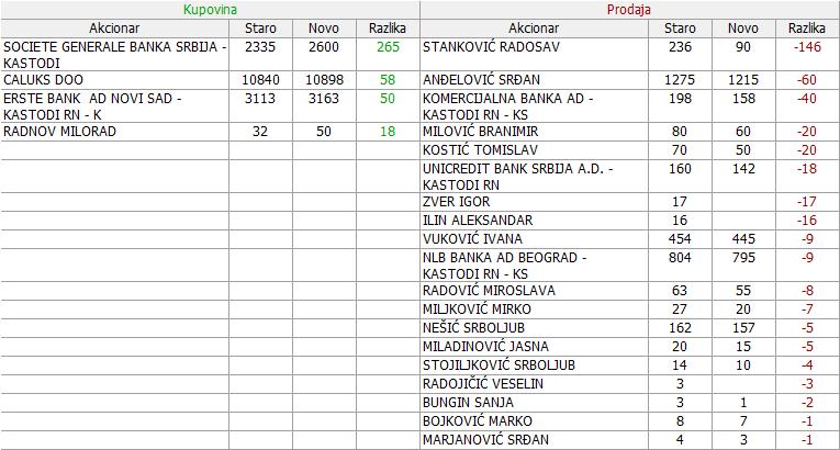 Alfa plam a.d. Vranje - ALFA - Page 14 2rcpsnl