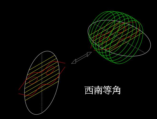 面具-曲面轉實體方法 2vjr3h0